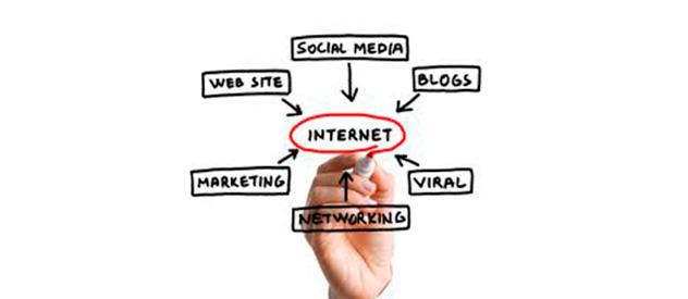 Inbound Marketing: Atrae más consumidores a tu web